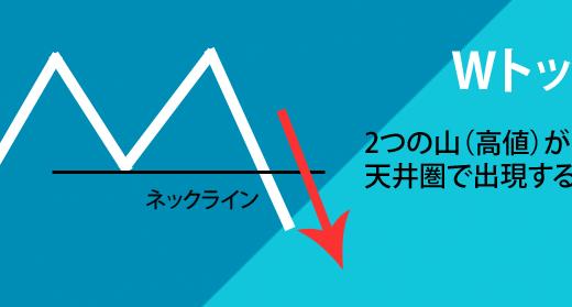 天井のシグナル(Wトップ編)